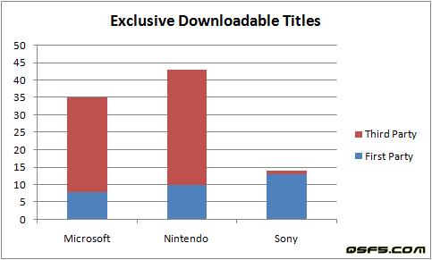 exclusive-downloadable-titles-apr-13-2009