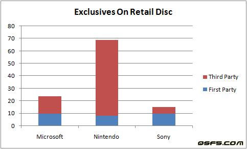 exclusives-on-retail-disc-dec29