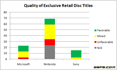 quality-of-exclusive-retail-disc-titles-apr-13-2009