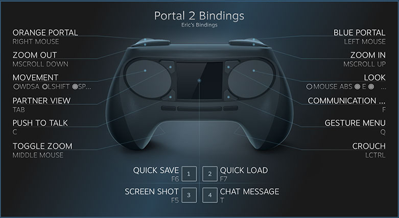 steam-controller-bindings-example