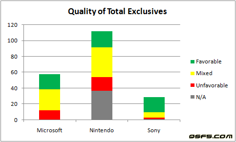 quality-of-total-exclusives-apr-13-2009