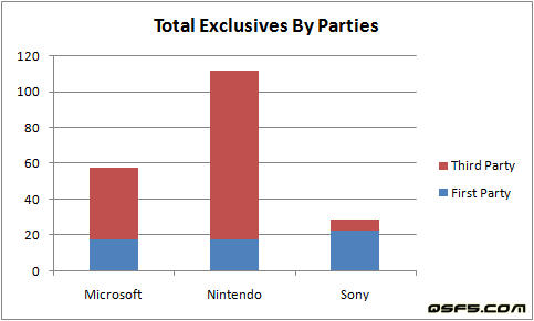 total-exclusives-by-parties-apr-13-2009